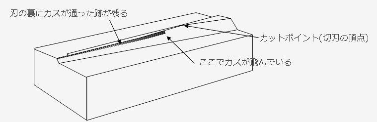 刃のコロシ_01