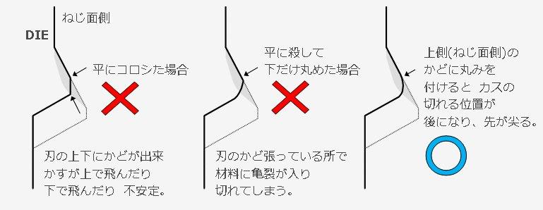 刃のコロシ_02